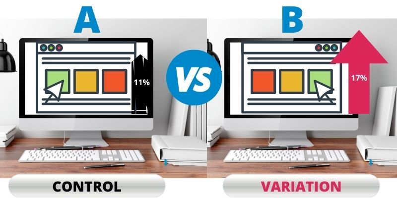 Alt Text: What is A/B Testing? A variation(b) against a control (A)