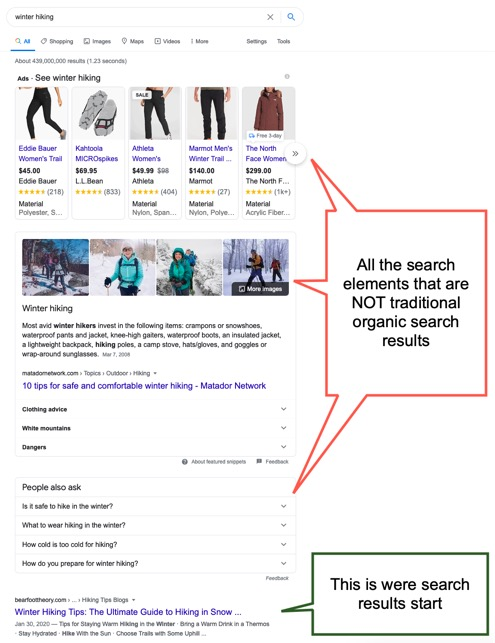 digital content marketing strategy 2021 search query results